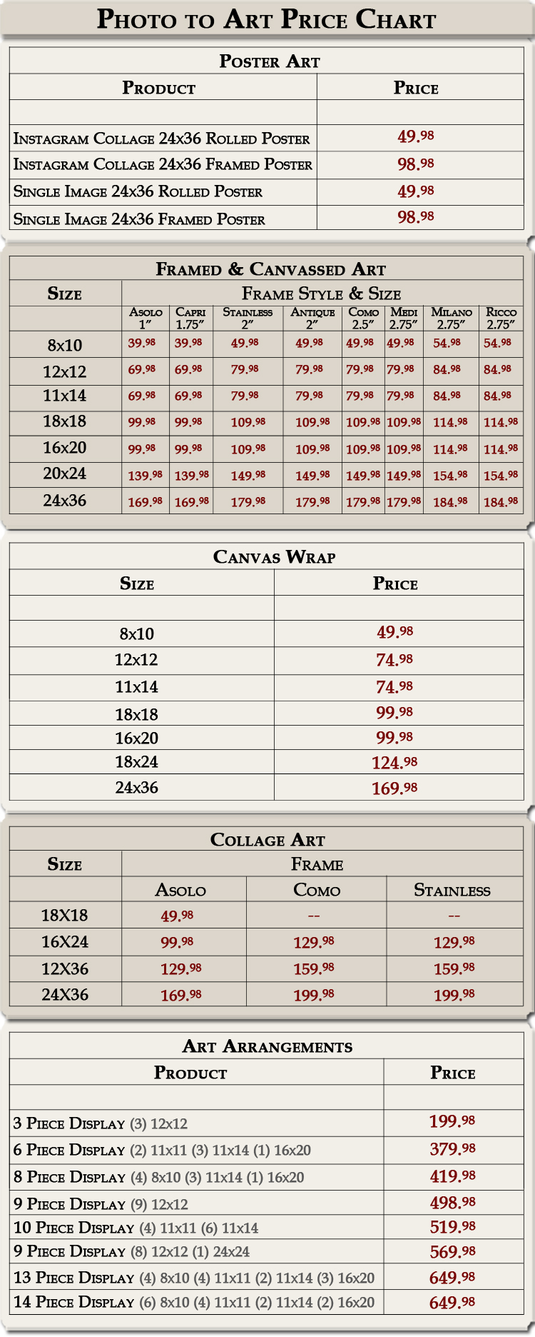 Photo To Art Price Chart